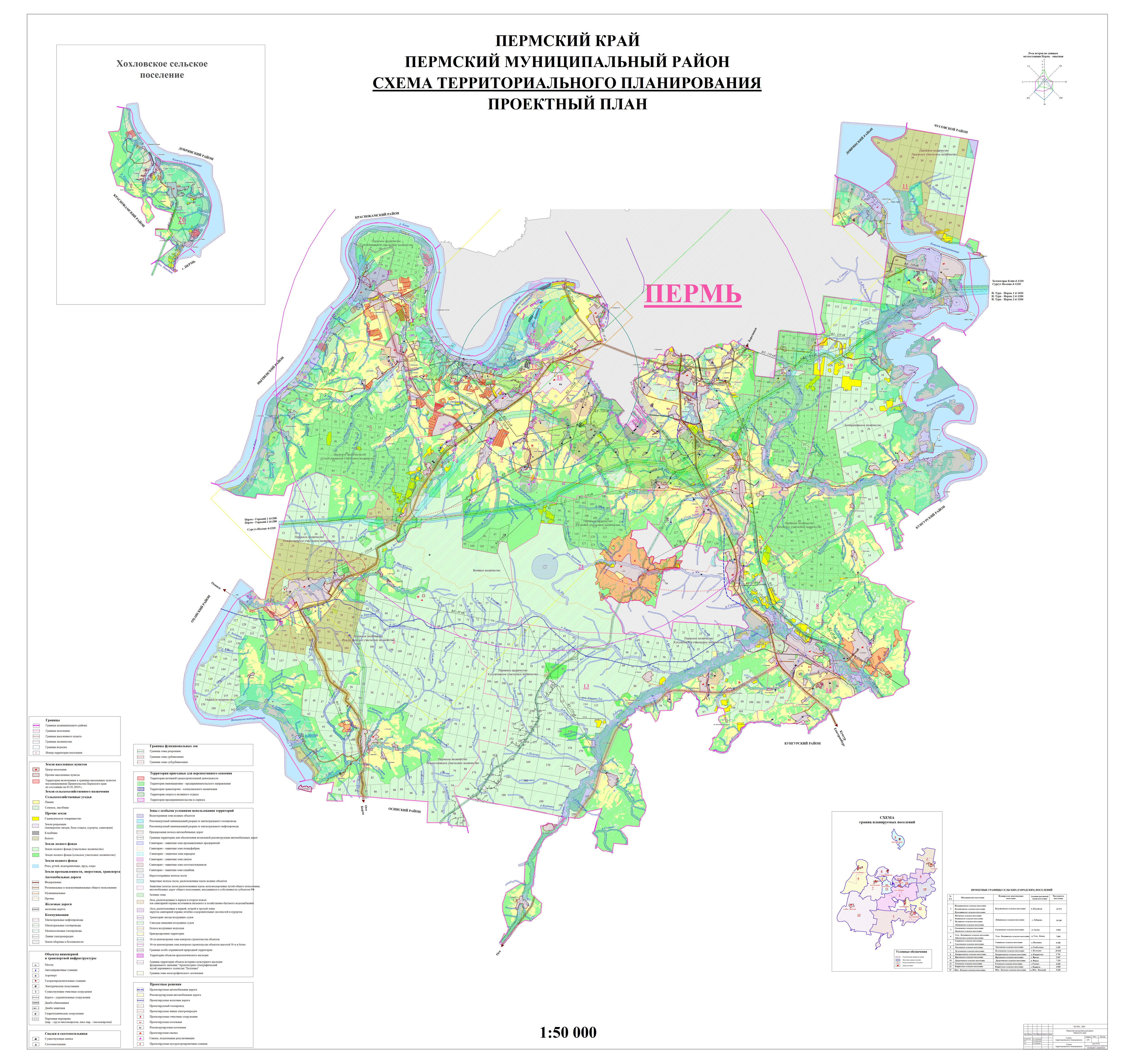 Утверждение изменений схемы территориального планирования муниципального района
