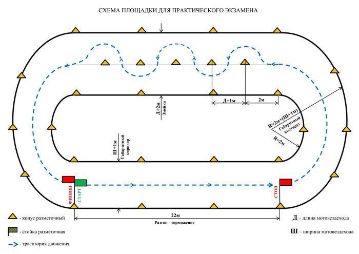 Схема и порядок прохождения практического экзамена категория а